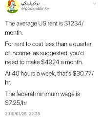 average rent cost off site minimum wage vs average cost of rent in the usa