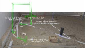 need help modifying the basement toilet rough in terry love