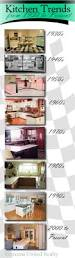 1930 kitchen design 71 best 1930 u0027s kitchen images on pinterest vintage kitchen