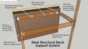 hs5 g deck post bracket multi story