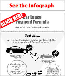 how to calculate monthly loan payments lease payment formula explained by leaseguide com