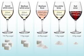 how much sugar is in your favourite vino we reveal the best wine