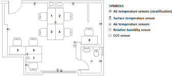 buildings free full text evaluating thermal comfort in a