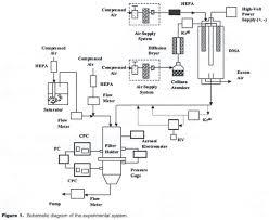 academic onefile document electrostatic enhancement of