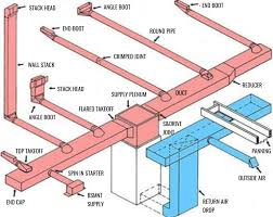 Ductwork Estimating For Hvac by 10 Hvac Components Sheet Metal Designers Are Cautious With In