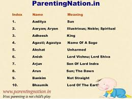 sanskrit baby boy names with meanings