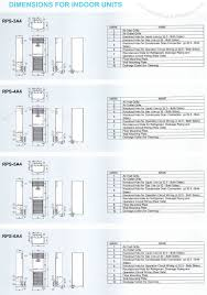 Wall Mounted Indoor Ac Unit Dimensions For Indoor Units Slim Type Packaged Air Conditioners