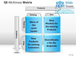 Mckinsey Powerpoint Templates Mckinsey Presentation Template High Mckinsey Ppt