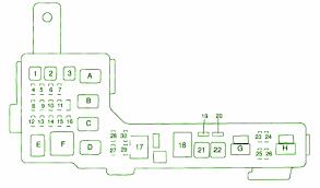 2000 toyota avalon fuse box 2000 wiring diagrams instruction