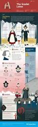 nathaniel hawthorne u0027s the scarlet letter infographic course