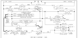 estate dryer wiring diagram diagram wiring diagrams for diy car