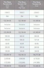 nissan almera spec malaysia paymax specs
