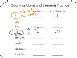 Counting Atoms Worksheet 1 Showme Counting Atoms In Compounds Worksheet