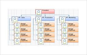 sample chart templates organization flow chart template free