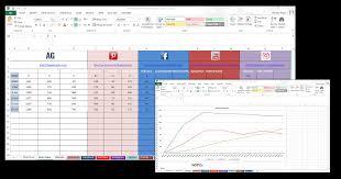 Social Media Tracking Spreadsheet by Website Traffic Social Media Tracking Spreadsheet Angie Gensler