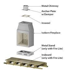 fireplace air puffer interior design ideas