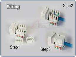 wiring diagram for rj45 on wiring images wiring diagram