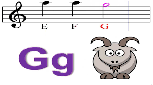 abc song or alphabet song learn the abcs pictures music notes