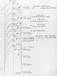 larry goddard design sheets