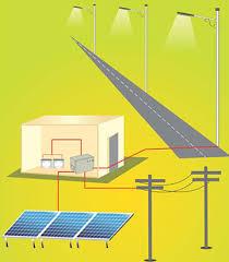 solar dc lighting system centralized solar street lighting system dc solar products retail