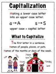 13 best capitalization images on pinterest teaching ideas