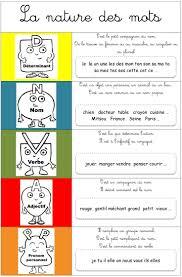 les 64 meilleures images du tableau langage sur pinterest cours