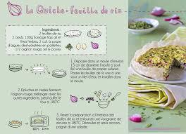 feuille de cuisine recette dessinée de la quiche à la feuille de riz cuisine en