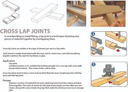diy woodworking lap joint wooden pdf modern dining table furniture