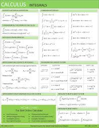 56 best maths images on pinterest calculus and high