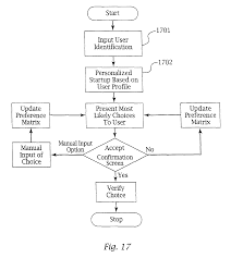 us8892495b2 adaptive pattern recognition based controller