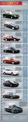 history of honda accord visual ly