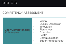 list of core strengths uber employee competencies fierceness and super pumpedness