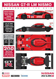 Gtr R36 Nissan Gt R Lm Nismo Brings Fwd To Le Mans Hints At R36 Nissan Gt
