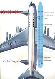 united dc8 vintage aviation pinterest united airlines