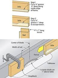 table saw blade width 7 best images about zaagtafel on pinterest pvc pipes table saw