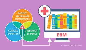 knowledge management the key to evidence based medicine adoption