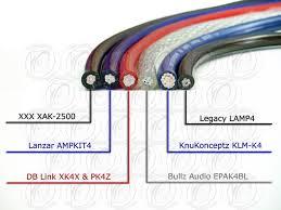 knukonceptz true 4 gauge amp amplifier install wiring installation