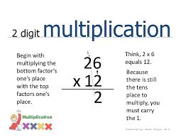 2 digit multiplication easily explained
