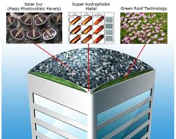 self sustaining homes energy roof designed for self sustaining homes