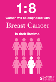 Breast Cancer Memes - supporting a loved one with breast cancer