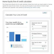 home equity loan services review pros and cons