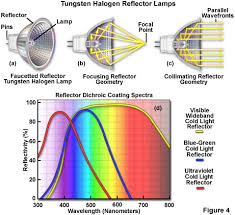 zeiss microscopy online campus tungsten halogen lamps
