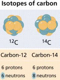 chemistry i atoms and molecules
