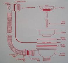McAlpine Kitchen Sink Basket Strainer Waste With Overflow - Kitchen sink waste strainer