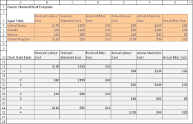 create a table chart free step by step tutorial on creating clustered stacked column bar