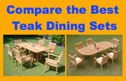 Care Of Teak Patio Furniture How To Care For Teak Patio Furniture Teak Patio Furniture World