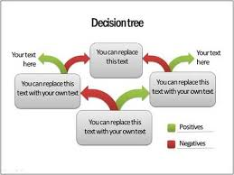 decision tree ppt templates powerpoint yasnc info