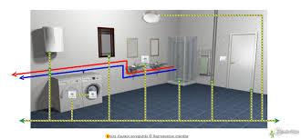 schema electrique cuisine schema electrique salle de bain chaios com