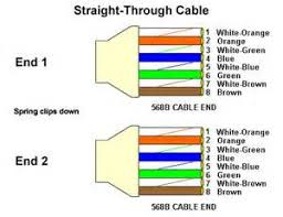 cat 5 wiring diagram crossover cable diagram u2013 readingrat net