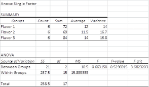 how to make anova table in excel anova using regression real statistics using excel